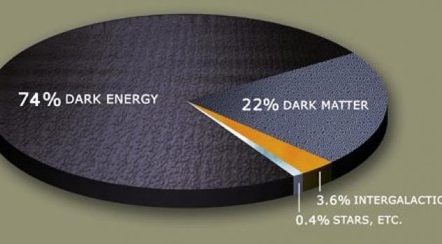 La materia oscura è un'illusione?