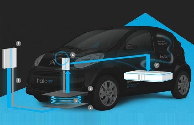 Auto elettriche, Qualcomm investe sulla stazione di ricarica wireless per il pieno di energia